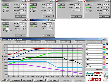 view of EasyTEMP software screen showing readouts